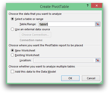 Creating Multidimensional Pivot Tables