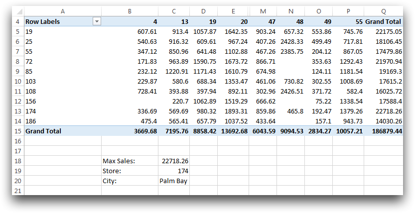 Finding corresponding data in different tables